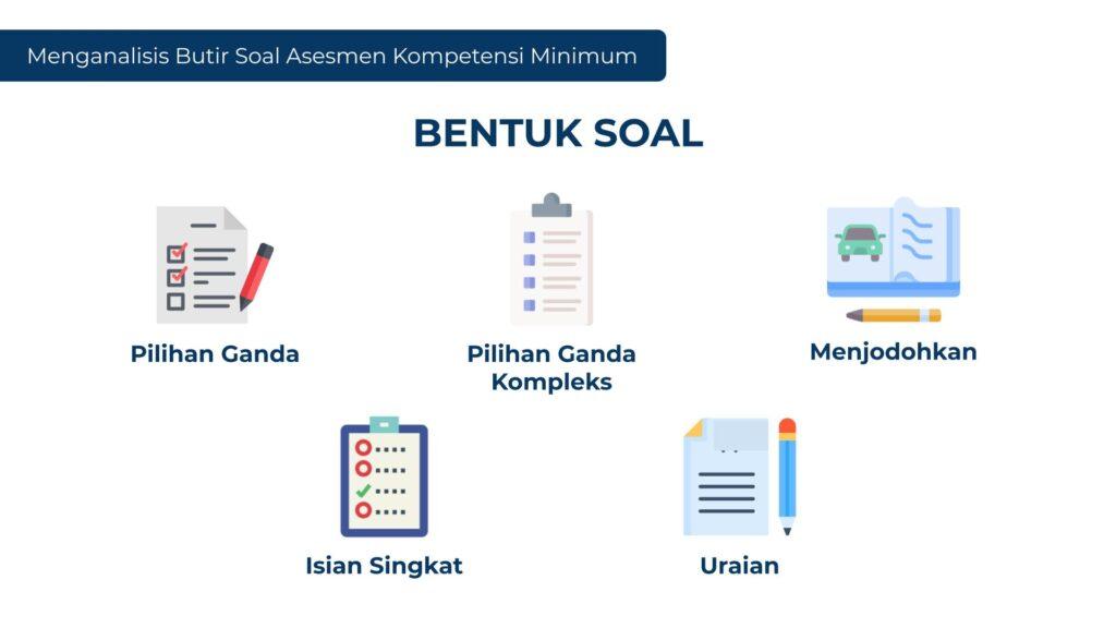 Bentuk Soal AKM / Asesmen Kompetensi Minimal dalam Asesmen Nasional
